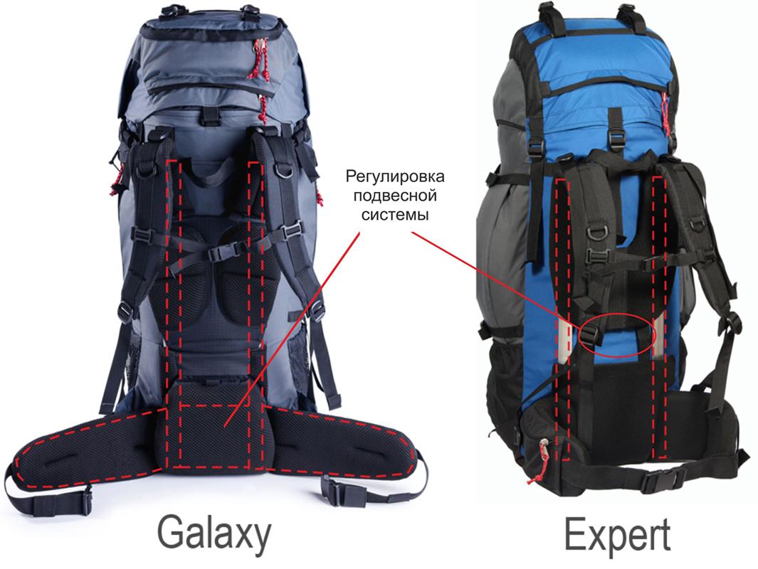 Какой рюкзак выбрать начинающему туристу рюкзаки nike картинки